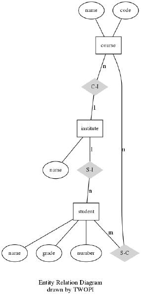 Файл:Graphviz graph Example12 dot.png